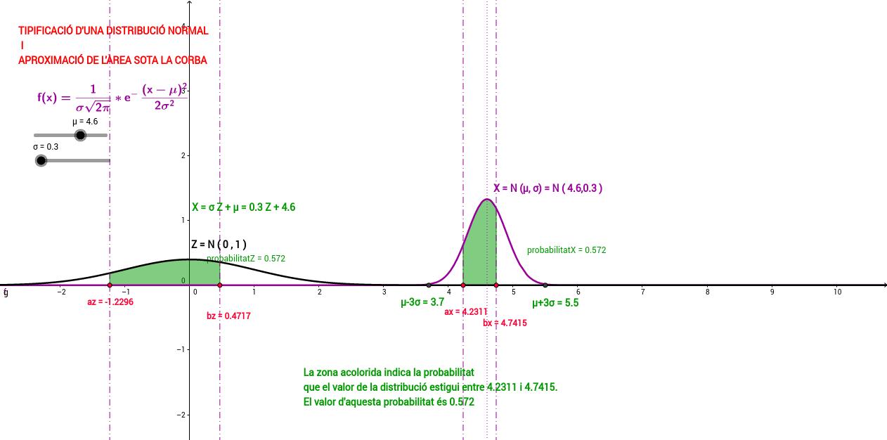Tipificació d'una distribució normal