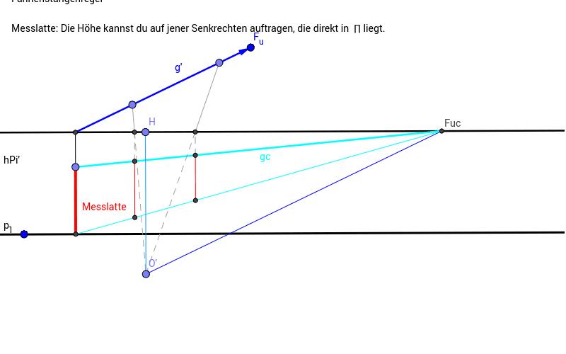 2D Ansicht