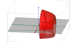 area between two functions rotated around y-axis