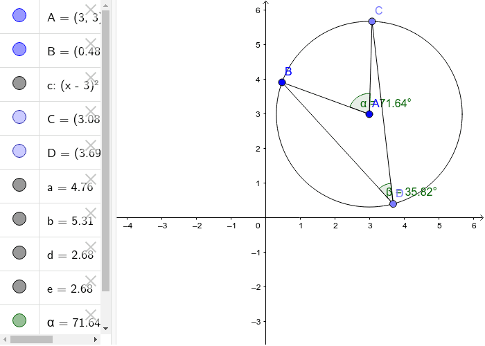 The angle at the centre is twice the angle at the circumference Press Enter to start activity