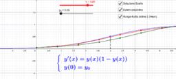 Eulero/Runge-Kutta stima errore