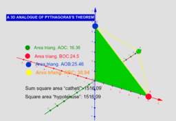 A 3D ANALOGUE OF PYTHAGORAS'S THEOREM