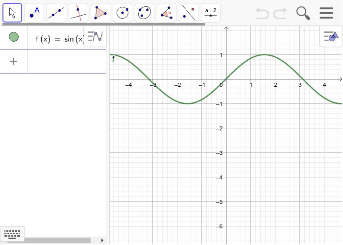 Haz visibles las raíces (intersecciones con el eje X) de la función.