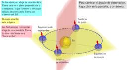 Geometría de solsticios