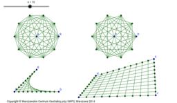 Listy w geometrii