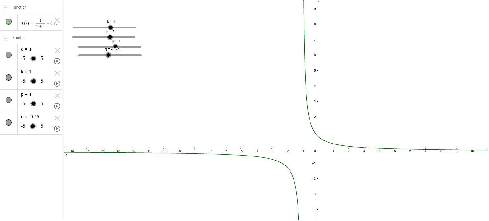 Hyperbola- Use Sliders and Observe the Change in the Graph