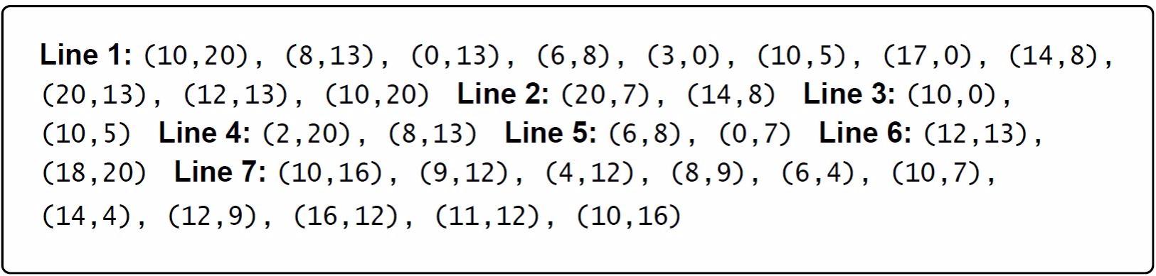 Assessment Task Option 3