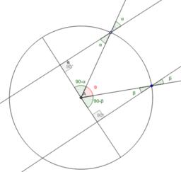 Càlcul del radi de la Terra