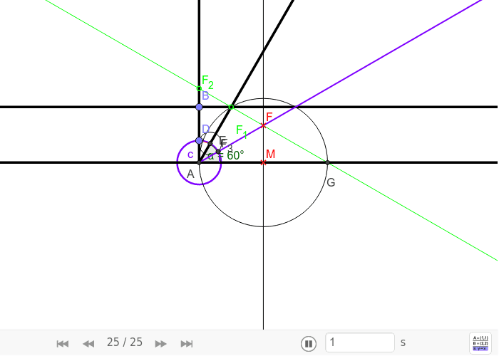 A partir de la tangente (A es el punto de tangencia), dos rectas que pasan por A (base) y por B (en esa recta está el vértice de la parábola) determina cuanto mide AG.  Press Enter to start activity