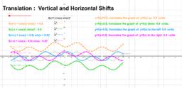 Translation-Vertical-and-Horizontal-Shifts