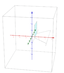 Volume via Rectangular Cross Sections