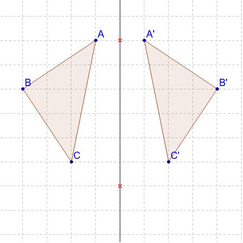 Dynamisk spejling af figur