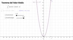 [Recomendación] Teorema del valor medio para las integrales