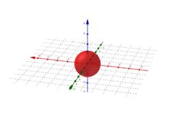 Quadric Surfaces (3D applet)