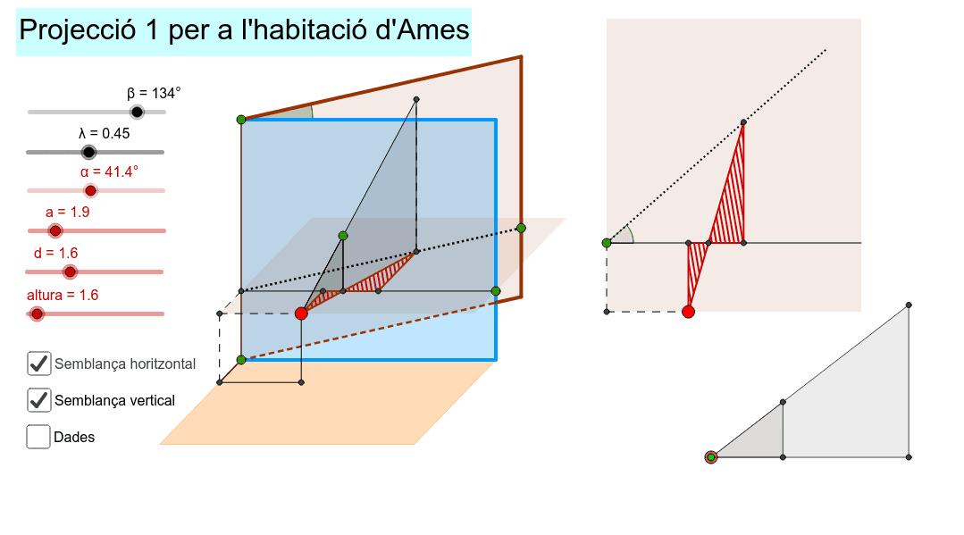 Estudi de la projecció entre plans incidents per a l'habitació d'Ames.