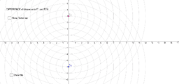 Locus Difference of Distances (Vertical)