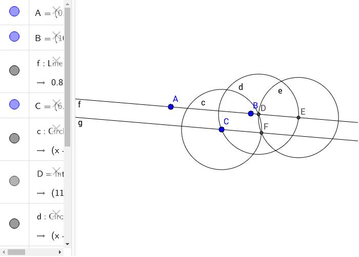 Manipule os pontos A, B e C e veja o que acontece com as retas!