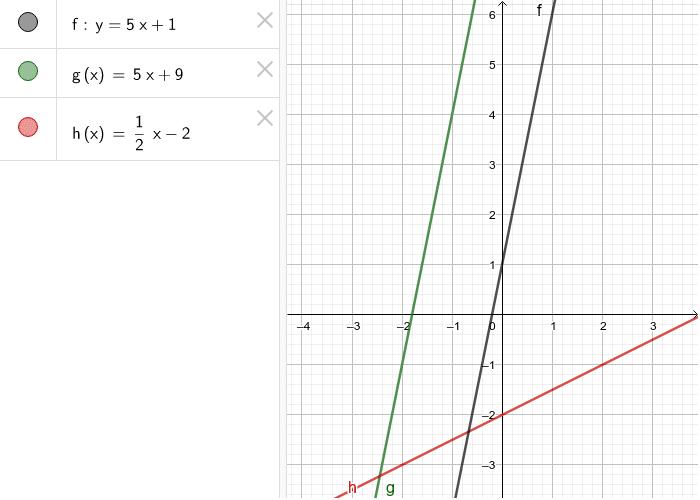 Bereken de formules bij de formule lijnen. Klik op Enter om de activiteit te starten