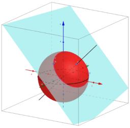 Esfera e plano