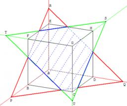 De la géométrie dans l'espace à la géométrie dans le plan