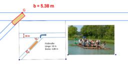 Das Schrankproblem 5 - schwimmende Schränke