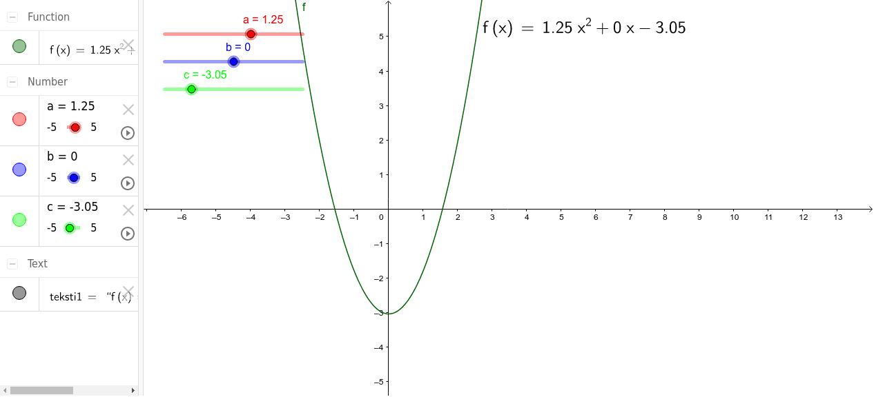 1) Tarkastele, kuinka polynomifunktion  f(x)=ax^2+bx+c kuvaaja riippuu kertoimista a, b ja c. Tee selvitys jokaisen kertoimen suhteen. 2) Kuinka monta nollakohtaa polynomifunktiolla on?