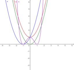 Matemáticas de 4ºESO