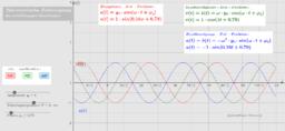 Gleichungen einer harmonischen Schwingung