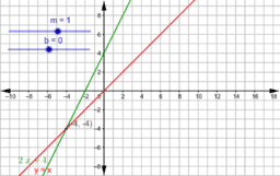 Solutions of Systems of Linear Equations
