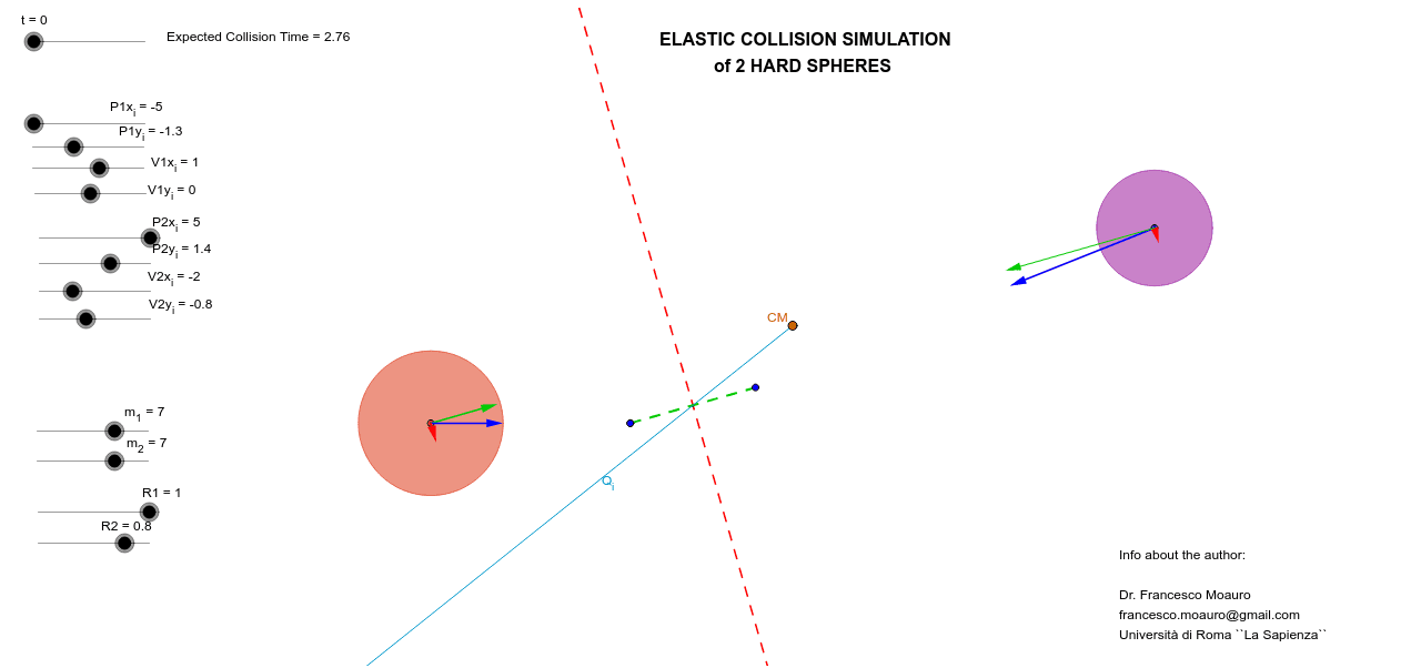 Copia Di 2d Elastic Collision Simulation Of 2 Hard Spheres Geogebra