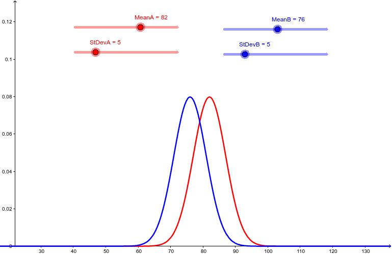 50 ≤ Means ≤1 00 & 0 ≤ StandardDeviation ≤ 25 Press Enter to start activity