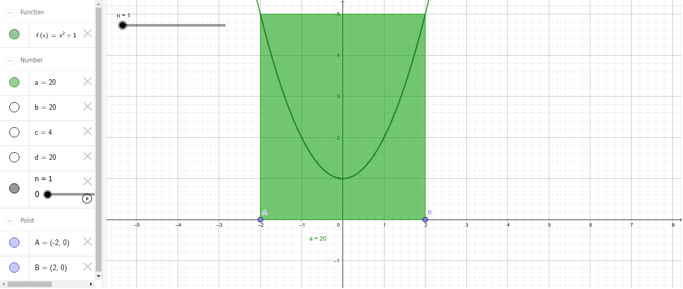 Area Under the Curve Using Approximations (Left End Point, Right End Point, Midpoint, Trapezoidal)  Press Enter to start activity