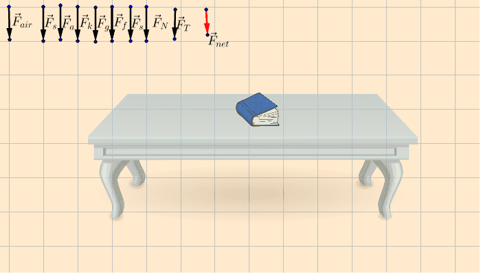 Pushing a Book Across a Table at a Constant Velocity Press Enter to start activity