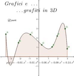 Grafici 3D