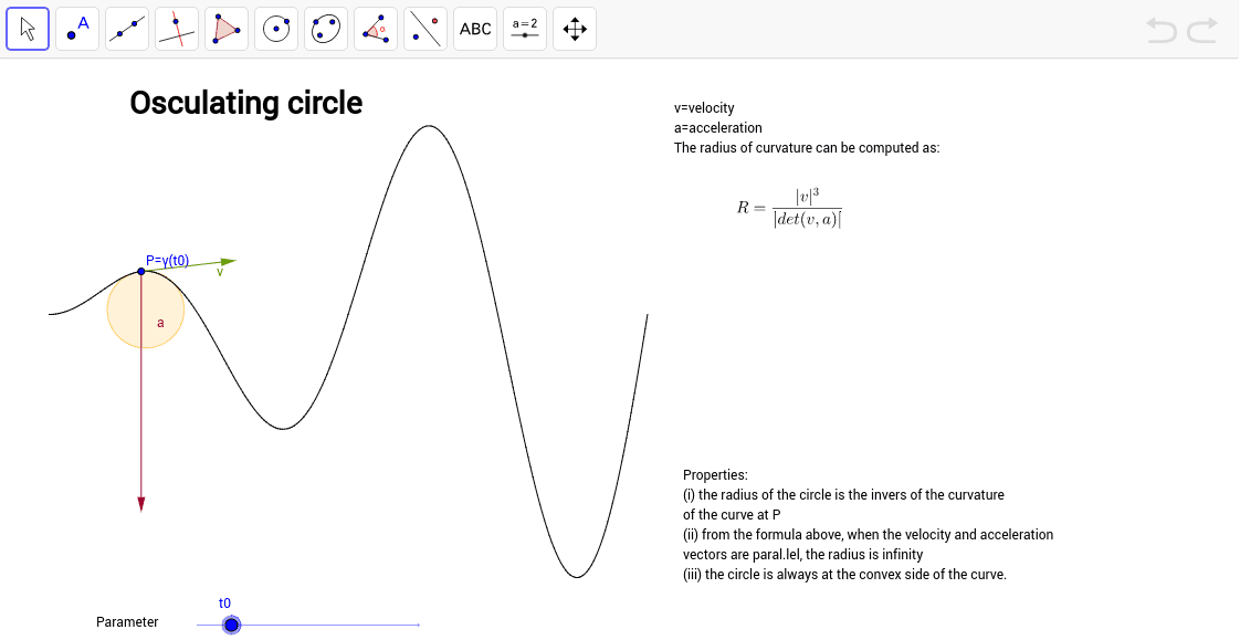 Radius and cercle of curvature – GeoGebra