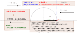 円運動(位置と速度)