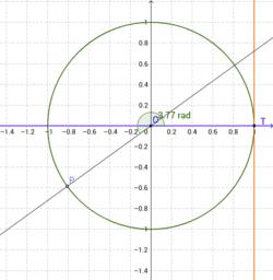 Fonction tangente sur cercle