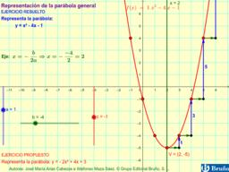 Representación de la parábola general