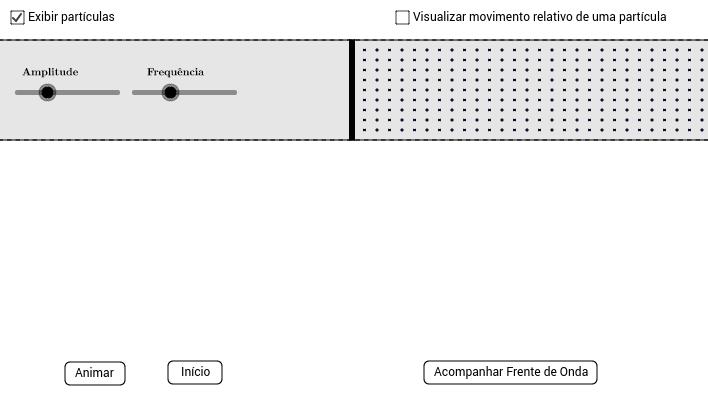 Vibrações e Funções Trigonométricas
