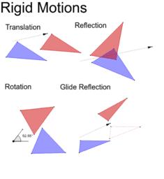 Basic Rigid Motions