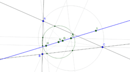 The Nine-Point Circle and the Euler Line