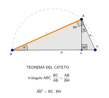Teorema del Cateto Presiona Intro para comenzar la actividad