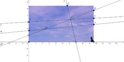Geradenschnitt am Himmel (lineare Funktionen)