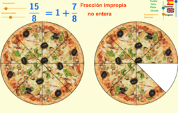 Copia de Fracciones propias e impropias. Proper and Improper Fraction