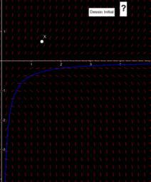 Equation différentielle : y'=2y+1/x