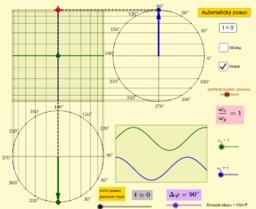 Lissajousovy obrazce - bodové vykreslení