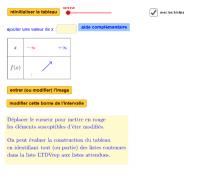 tableau de variation évaluable à construire (toutes fonctions)