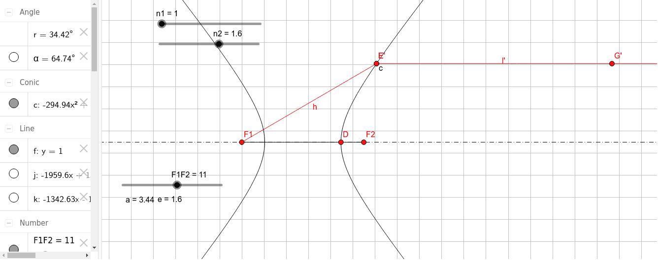 hyperbolic lens_obj on axis