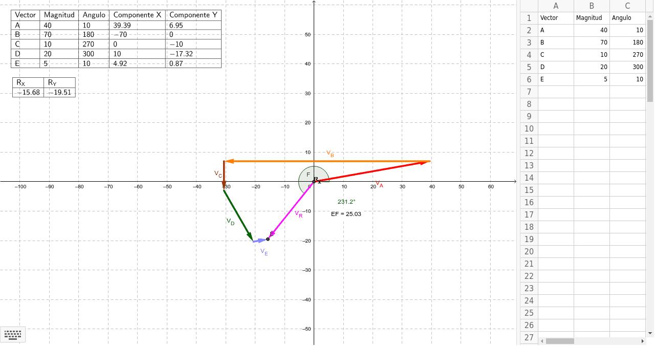 utiliza la hoja de cálculo mostrada en la derecha para ajustar los valores