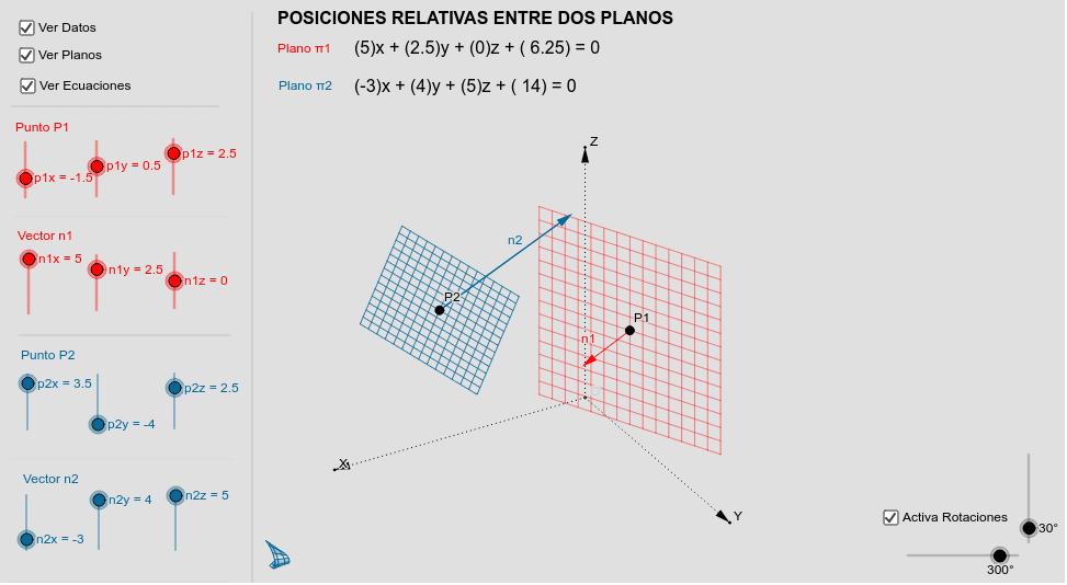 Posiciones relativas entre dos planos